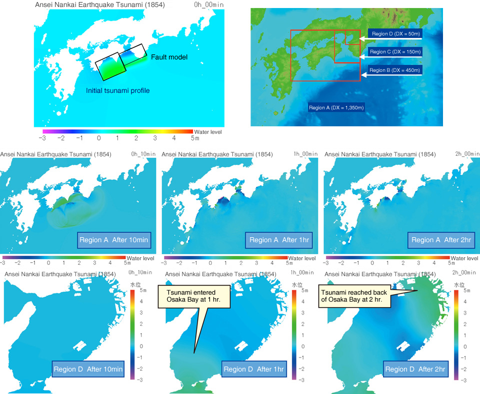 Tsunami Occurrence, Propagation, and Run-up Calculation Program: T-TOPPRS