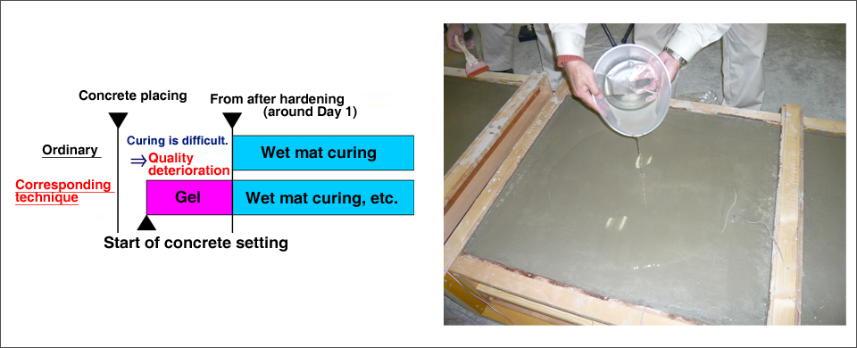 Biodegradable Gel Curing Construction Method: GETT Cure
