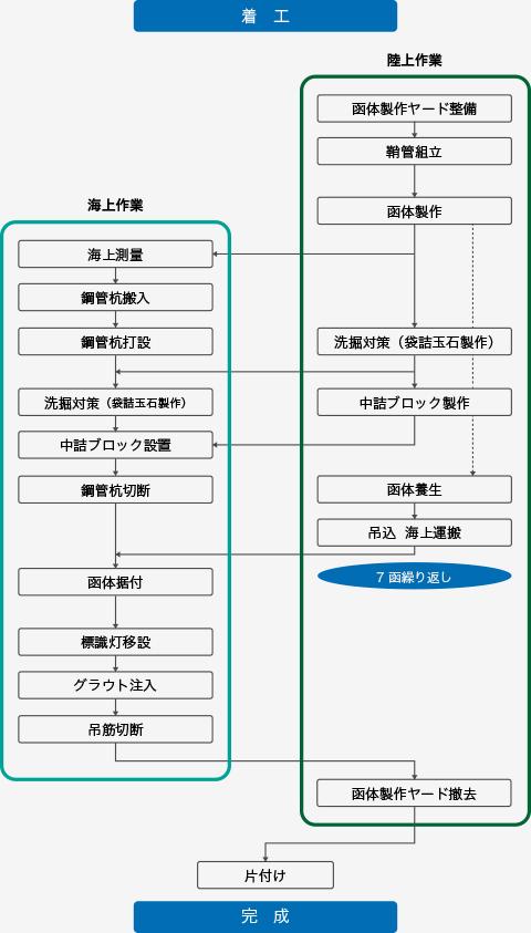repotage03-map