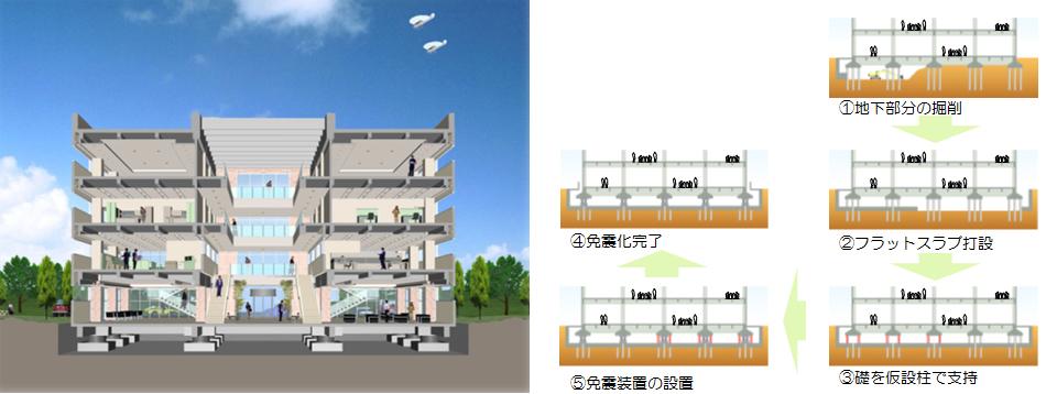 既存建物の免震化構法「 TOTRO 」特許第2819008