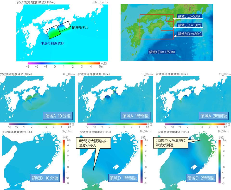 津波発生・伝播・遡上計算プログラム T-TOPPRS