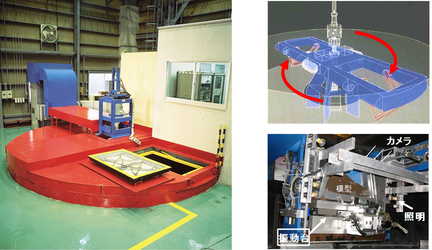 ビーム型遠心力載荷模型実験装置
