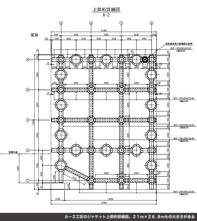 A-2工区のジャケット上部桁詳細図。21m×26.8mもの大きさがある